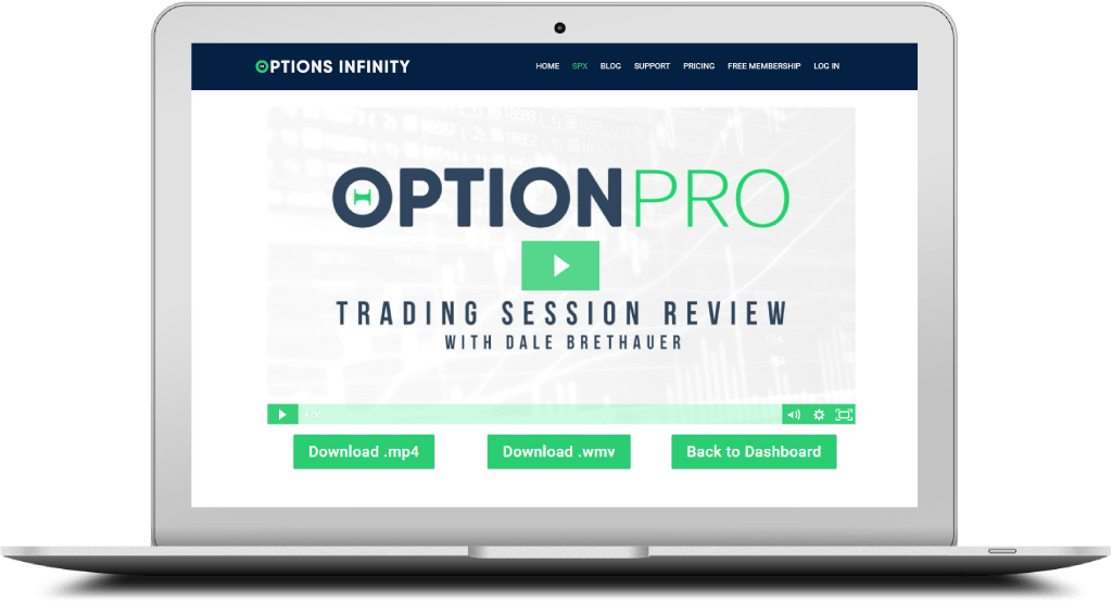 Option PRO Nightly Trading Session Review