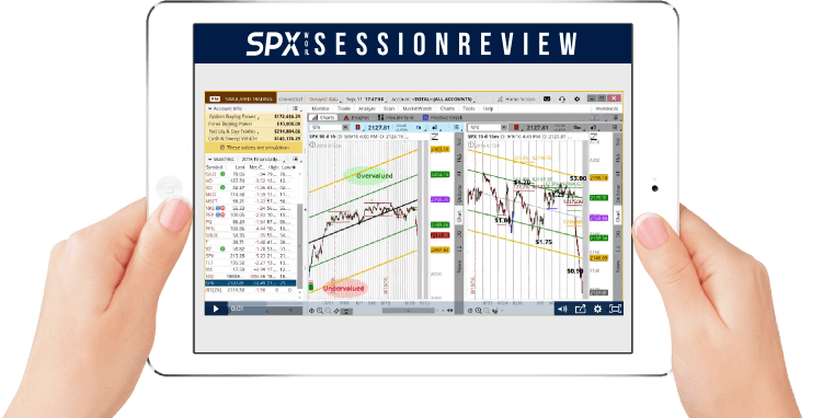 SPX Weekly Options Regression Computer Learning example