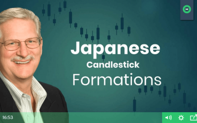 Japanese Candlesticks | Price Action Visualized