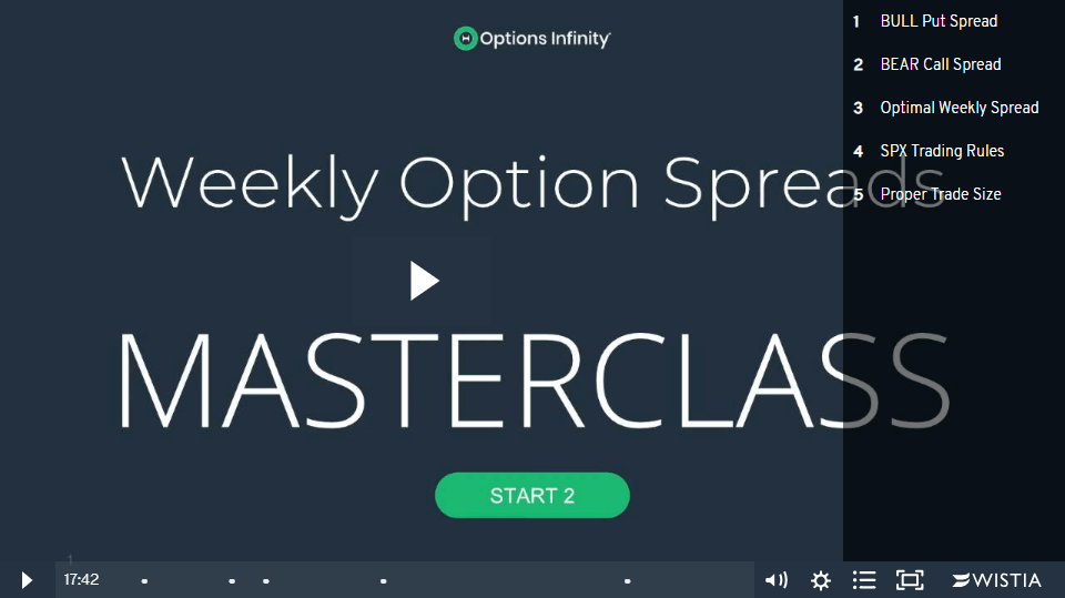 P3 option trading system review