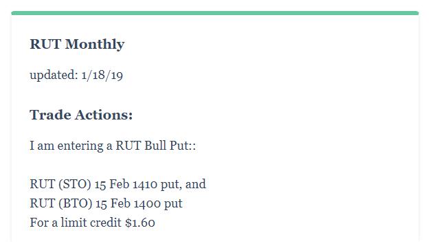 $RUT Bull Put Entry - Email Alert