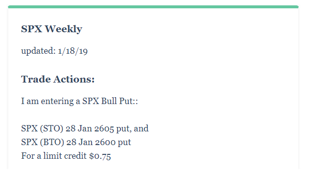 SPX Weekly Option Spread Bull Put - Email Alert Entry
