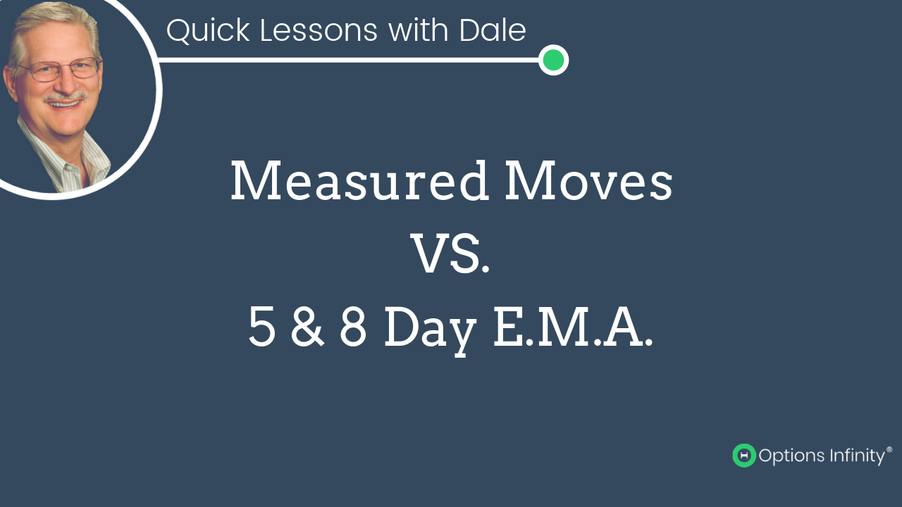 Quick Lessons - Measured Moves Versus Short Length Exponential Moving Averages